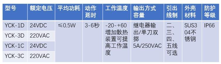 hunana9娱乐注册电zi有限公司,hunan电zi,物liao位ce控,gongye自动化a9娱乐注册,物位ce控产品销售
