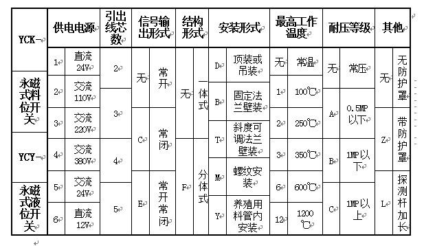 湖南a9娱乐zhuce电子有限公司,湖南电子,物料位测控,工ye自动化a9娱乐zhuce,物位测控产品销售