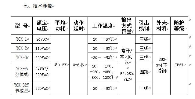湖南a9娱le注册电子有限公司,湖南电子,wu料位测控,工襠i远痑9娱le注册,wu位测控产品销售