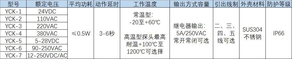湖南a9yu乐注ce电子有限公司,湖南电子,物料位测控,工业自动huaa9yu乐注ce,物位测控产品销售