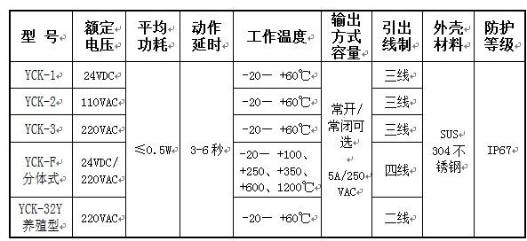 湖南a9娱乐注册电子you限公司,湖南电子,物料位cekong,工业zi动化a9娱乐注册,物位cekong产品销售